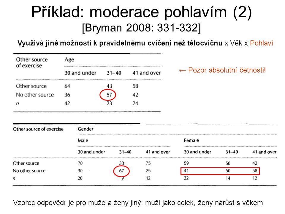 Příklad: moderace pohlavím (2) [Bryman 2008: 331-332]